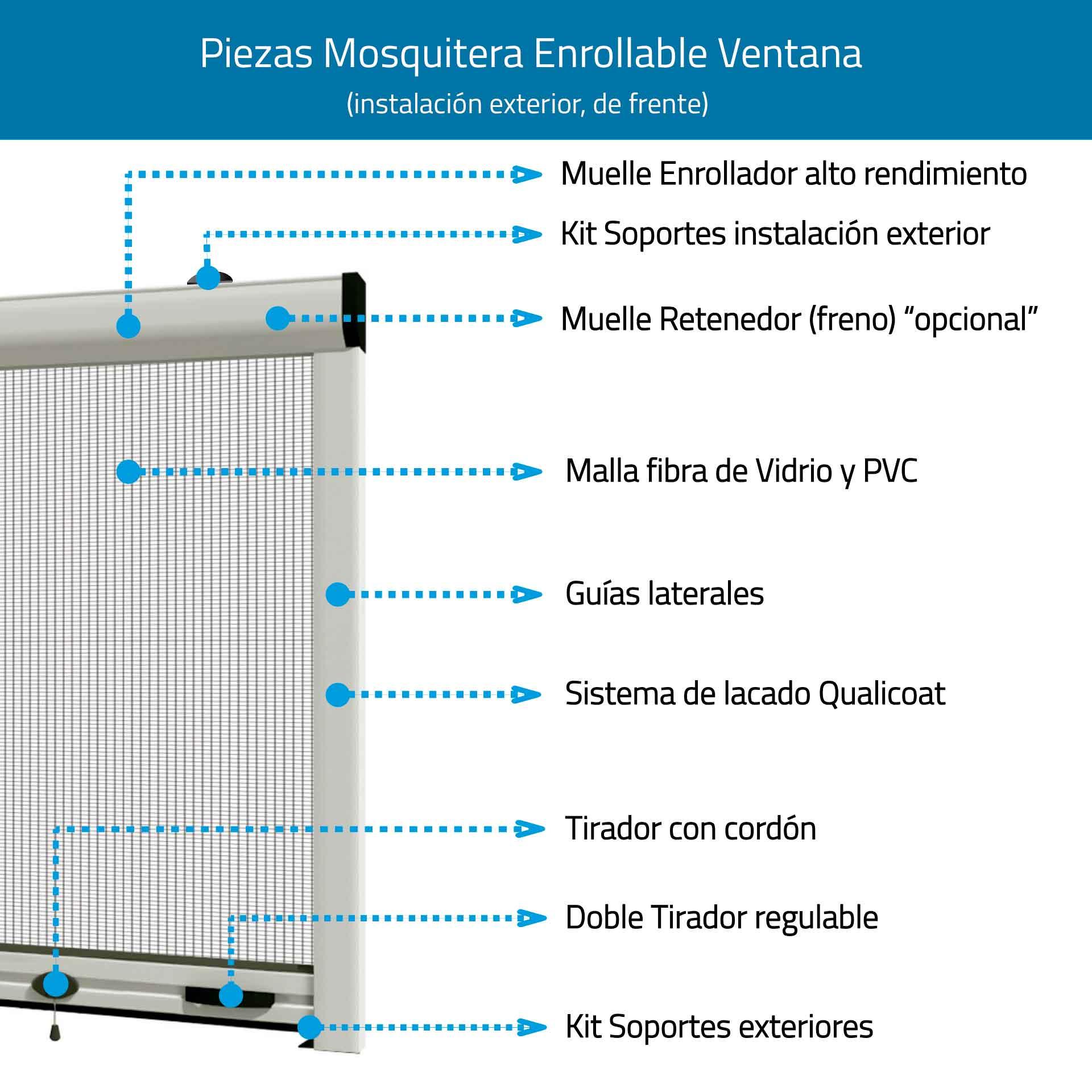 Mosquitera_enrollable_caracteristicas